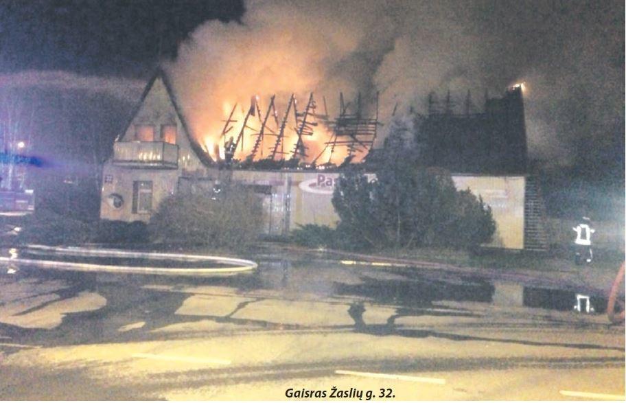 Parduotuvė skendėjo ugnyje