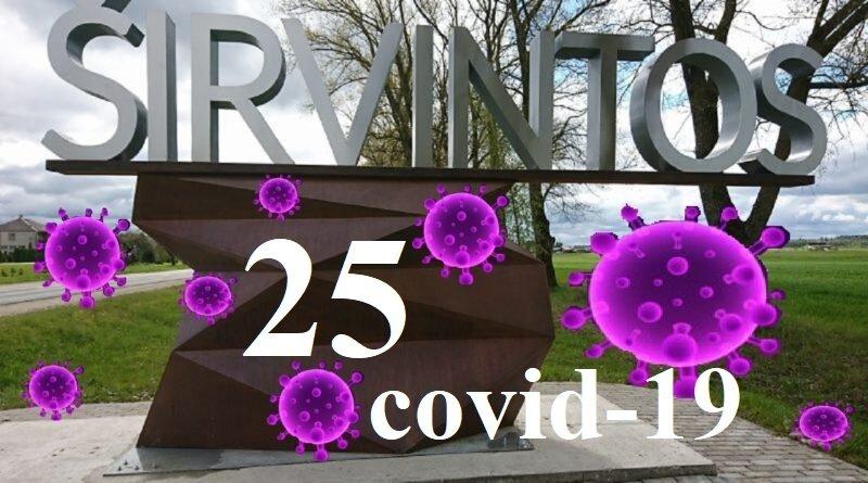 Šitvintų rajone 25 susirgimai COVID-19