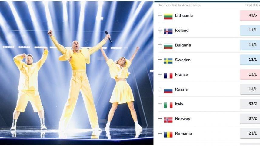 """""""Eurovizijos"""" lažybininkų prognozės: """"The Roop"""" vėl Europos favoritai"""