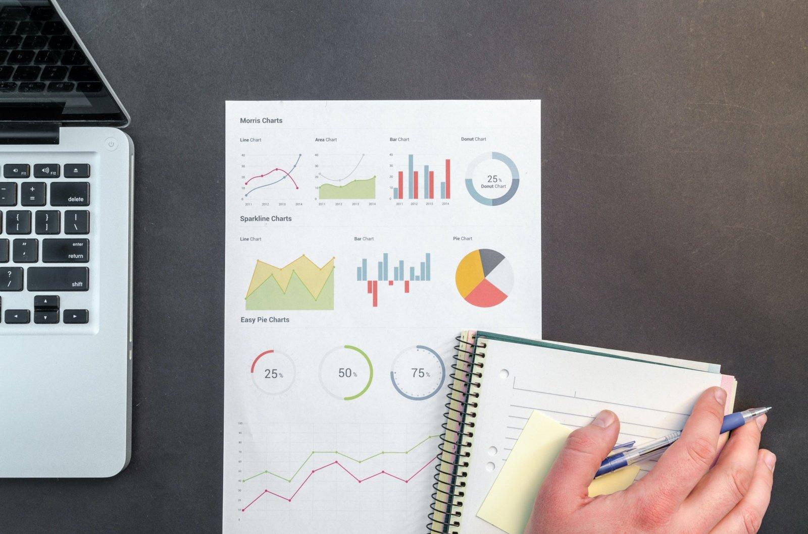 Ar jūsų verslui būtina rinkodara?