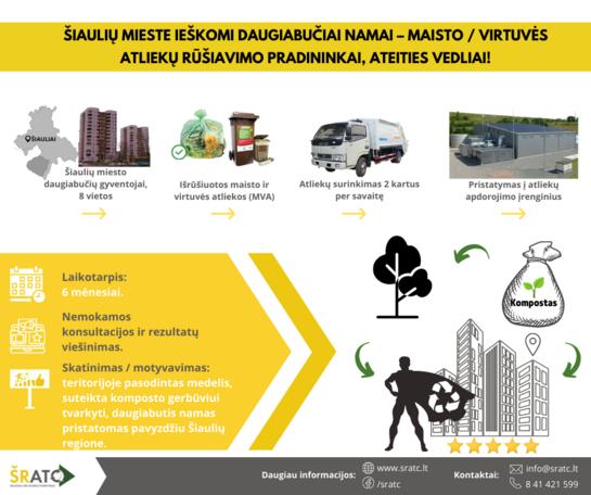 Šiaulių mieste ieškomi daugiabučiai namai – maisto / virtuvės atliekų rūšiavimo pradininkai, ateities vedliai!