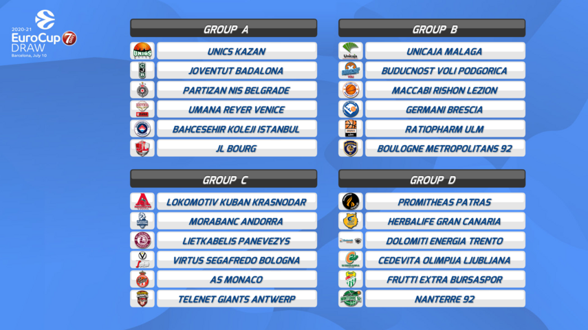 """Europos taurės burtai """"Lietkabeliui"""" lėmė labai sudėtingą grupę"""