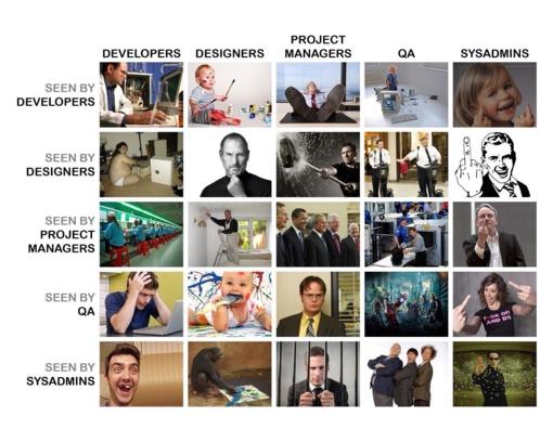 """""""Splius"""" programuotojai: konfliktai tarp IT specialistų nėra blogai"""