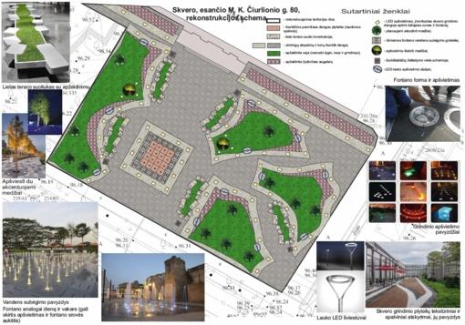 Prie Švietimo centro bus įrengtas įspūdingas skveras: aplinką papuoš fontanas, sužaliuos nauji želdiniai
