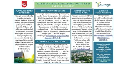 Tauragės rajono savivaldybės administracijos savaitė