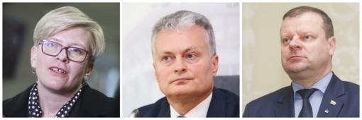 Prezidento rinkimai: ką pirmajame ture labiausiai palaikė Šiaulių apskrities gyventojai?