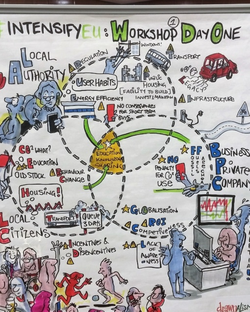 Bendruomenės dalyvavimas siekiant įgyvendinti klimato politikos tikslus