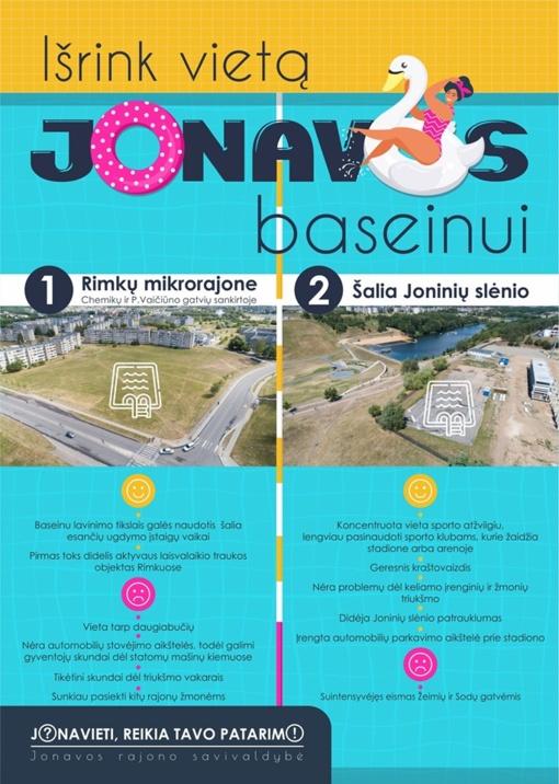 Kurioje vietoje turėtų būti statomas Jonavos baseinas?