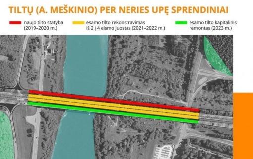 Kauno Islandijos plento projekte naujas etapas – bus statomas tiltas per Nerį