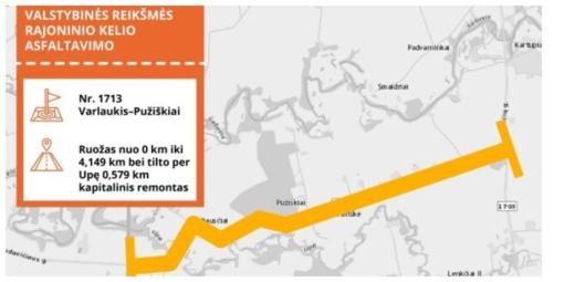 Jurbarko rajone bus asfaltuojamas kelias