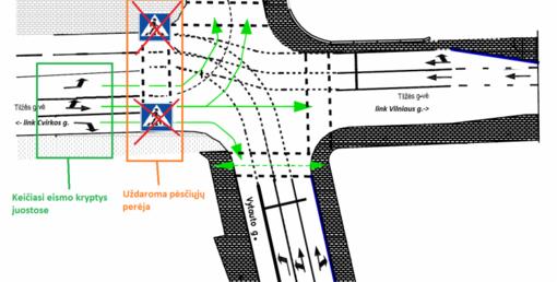 Nuo balandžio 1 d. keičiasi eismo organizavimas Tilžės – Vytauto g. sankryžoje