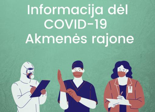 Akmenės rajone – du nauji COVID-19 avejai