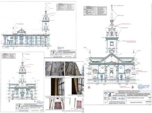 Parengtas Joniškio Švč. M. Marijos Ėmimo į Dangų bažnyčios tvarkybos darbų projektas