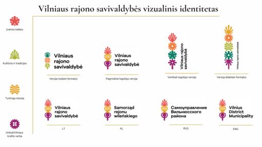 """Vilniaus rajonas turės """"savąjį veidą"""" – sukurtas logotipas ir šūkis"""