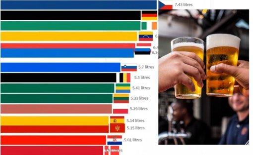 Alaus gėrimo istorijoje matyti ir Lietuva