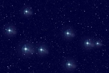 Gruodžio 10-oji: vardadieniai, astrologija