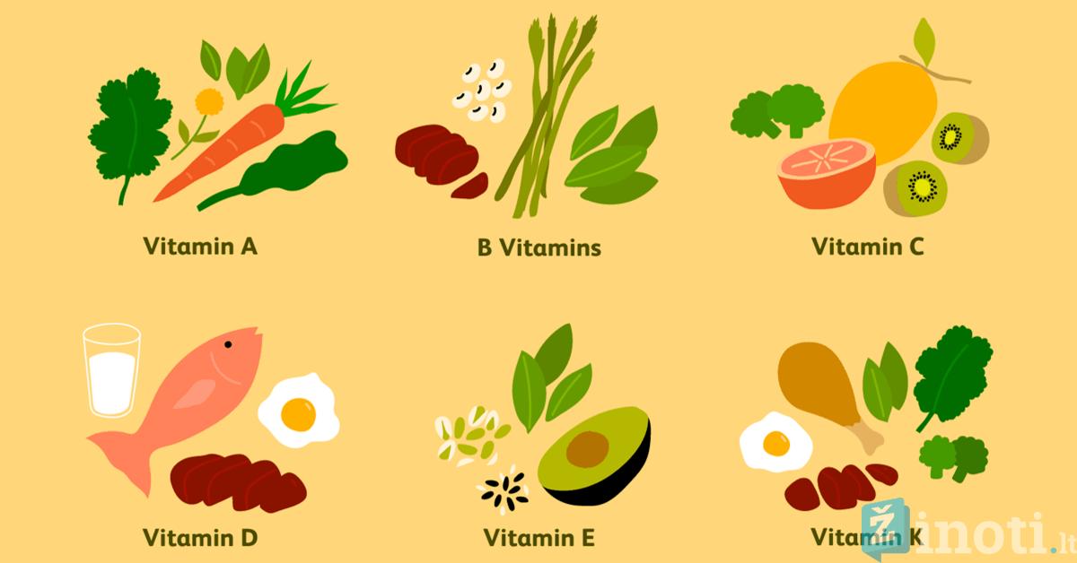 hipertenzija nuo vitaminų trūkumo