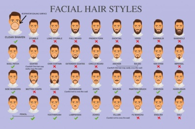Infografikas rodo, kurie veido plaukų stiliai gali sumažinti kaukių efektyvumą (CDC nuotr.)
