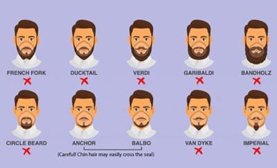 Ilgi veido plaukai sumažina medicininės kaukės efektyvumą (CDC nuotr.)