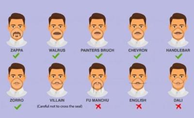 Dauguma ūsų nesukelia problemų dėvint kaukes (CDC nuotr.)