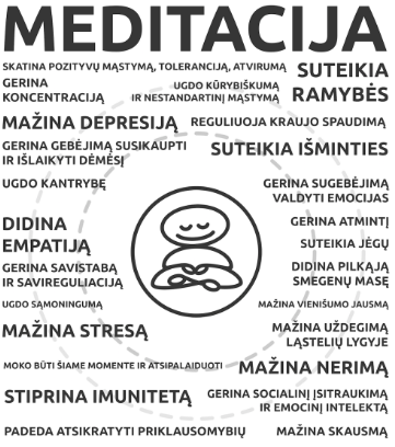 Meditacijos studija AGP