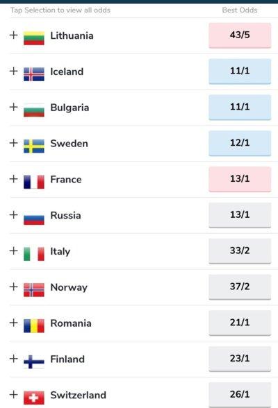 """""""Eurovizijos"""" lažybininkų lentelė (Wiwibloggs nuotr.)"""