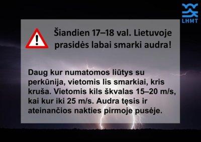 @ Lietuvos hidrometeorologijos tarnyba